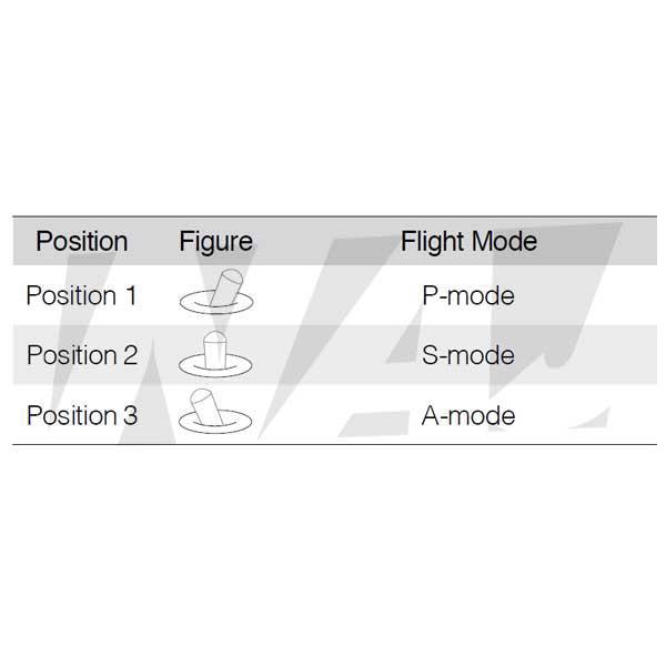 ریموت کنترلر فانتوم 4
